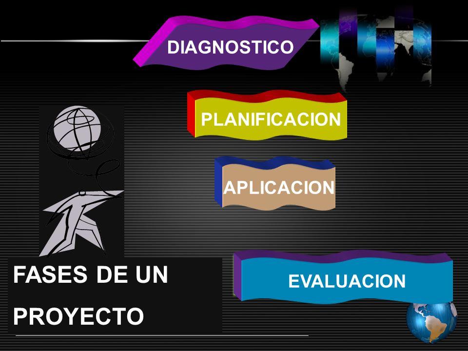 DIAGNOSTICO PLANIFICACION APLICACION EVALUACION FASES DE UN PROYECTO