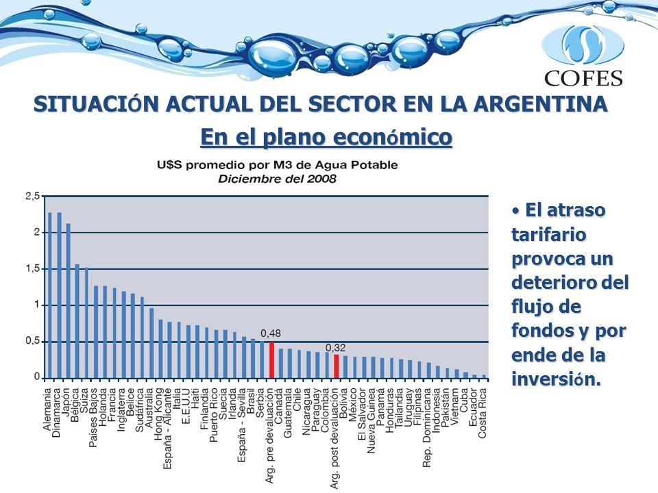 SITUACI Ó N ACTUAL DEL SECTOR EN LA ARGENTINA En el plano econ ó mico El atraso tarifario provoca un deterioro del flujo de fondos y por ende de la inversi ó n.