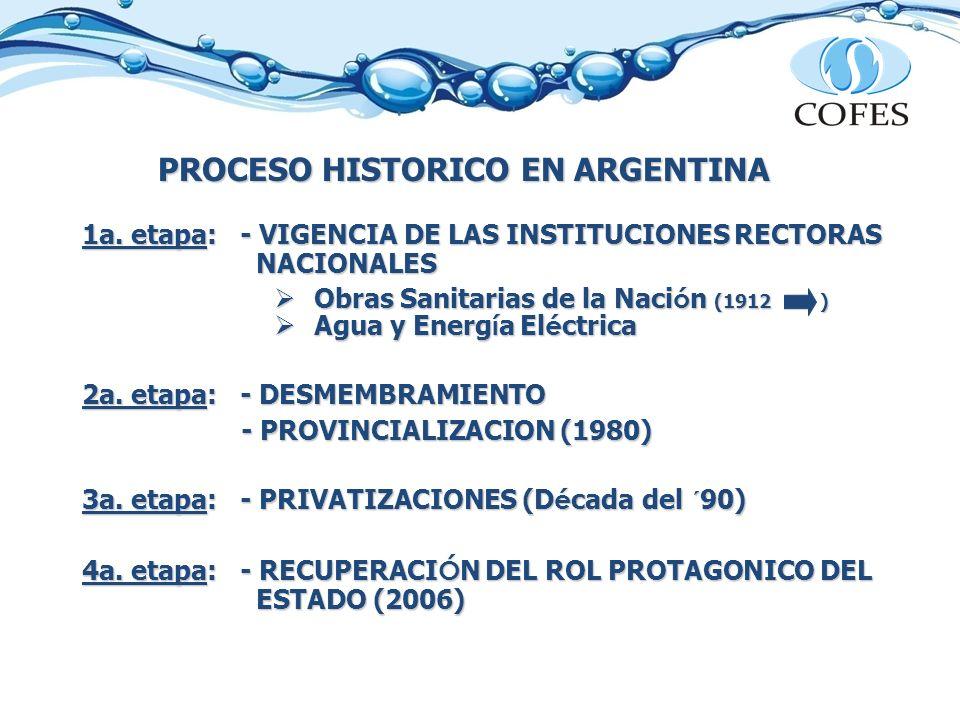 PROCESO HISTORICO EN ARGENTINA 1a. etapa: - VIGENCIA DE LAS INSTITUCIONES RECTORAS NACIONALES Obras Sanitarias de la Naci ó n (1912 ) Obras Sanitarias