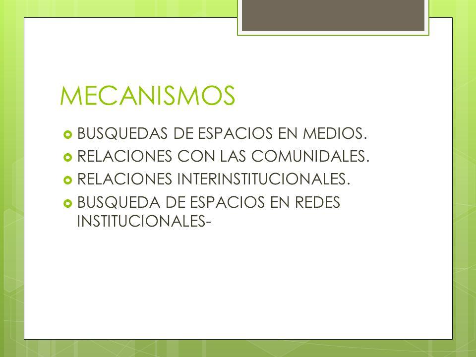 MECANISMOS BUSQUEDAS DE ESPACIOS EN MEDIOS. RELACIONES CON LAS COMUNIDALES.
