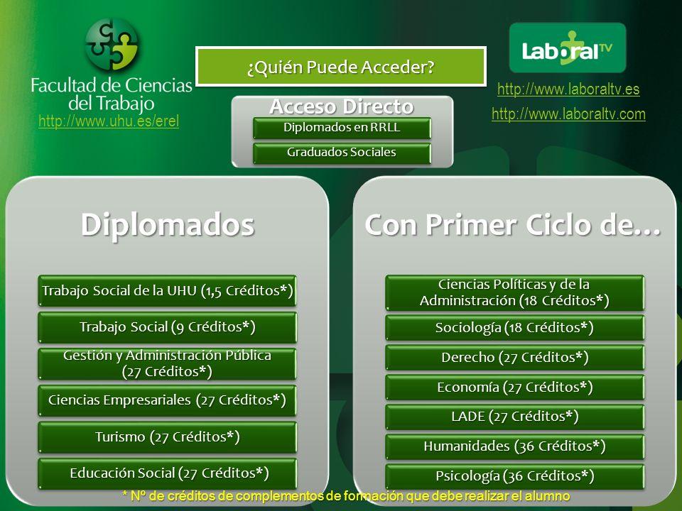 http://www.uhu.es/erel http://www.laboraltv.es http://www.laboraltv.com ¿Quién Puede Acceder.
