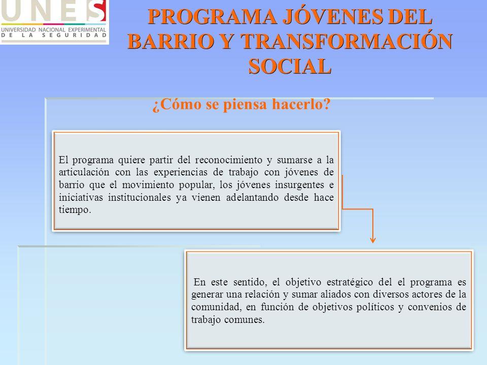 PROGRAMA JÓVENES DEL BARRIO Y TRANSFORMACIÓN SOCIAL ¿Cómo se piensa hacerlo? El programa quiere partir del reconocimiento y sumarse a la articulación