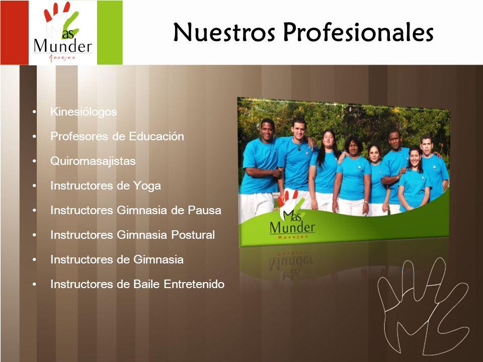 Nuestros Profesionales Kinesiólogos Profesores de Educación Quiromasajistas Instructores de Yoga Instructores Gimnasia de Pausa Instructores Gimnasia