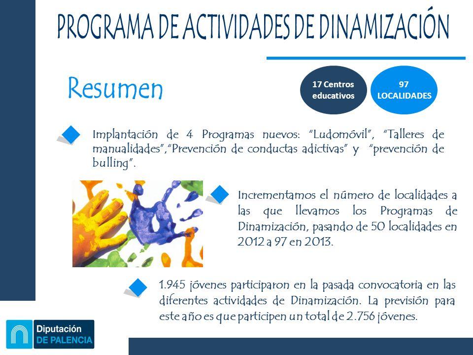 97 LOCALIDADES 17 Centros educativos Implantación de 4 Programas nuevos: Ludomóvil, Talleres de manualidades,Prevención de conductas adictivas y prevención de bulling.