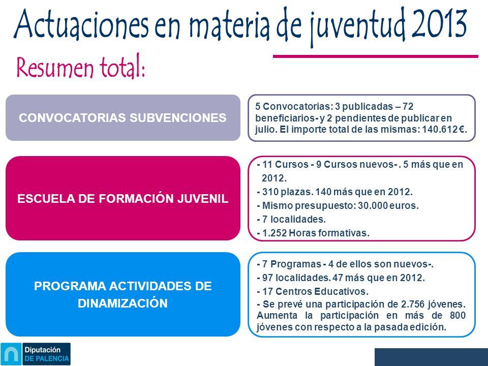 CONVOCATORIAS SUBVENCIONES 5 Convocatorias: 3 publicadas – 72 beneficiarios- y 2 pendientes de publicar en julio.