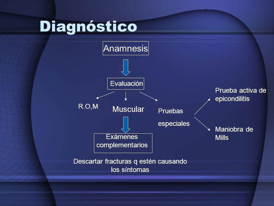 Diagnóstico Anamnesis Evaluación R.O,M Muscular Pruebas especiales Prueba activa de epicondilitis Maniobra de Mills Exámenes complementarios Descartar