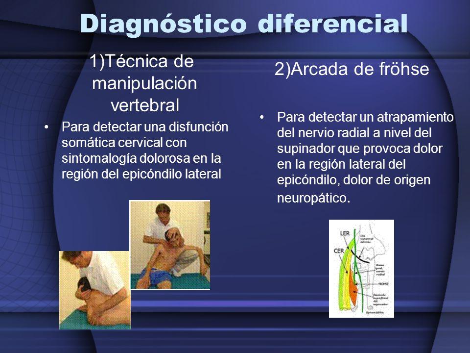 1)Técnica de manipulación vertebral Para detectar una disfunción somática cervical con sintomalogía dolorosa en la región del epicóndilo lateral 2)Arc
