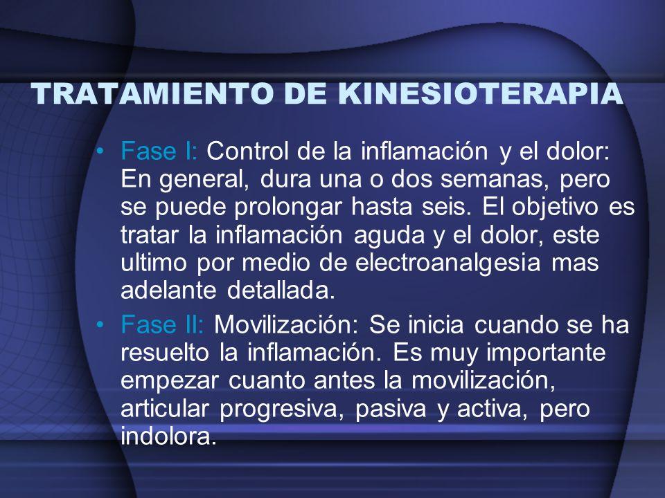 TRATAMIENTO DE KINESIOTERAPIA Fase I: Control de la inflamación y el dolor: En general, dura una o dos semanas, pero se puede prolongar hasta seis. El