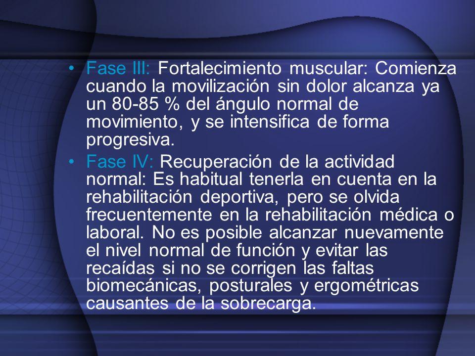 Fase III: Fortalecimiento muscular: Comienza cuando la movilización sin dolor alcanza ya un 80-85 % del ángulo normal de movimiento, y se intensifica
