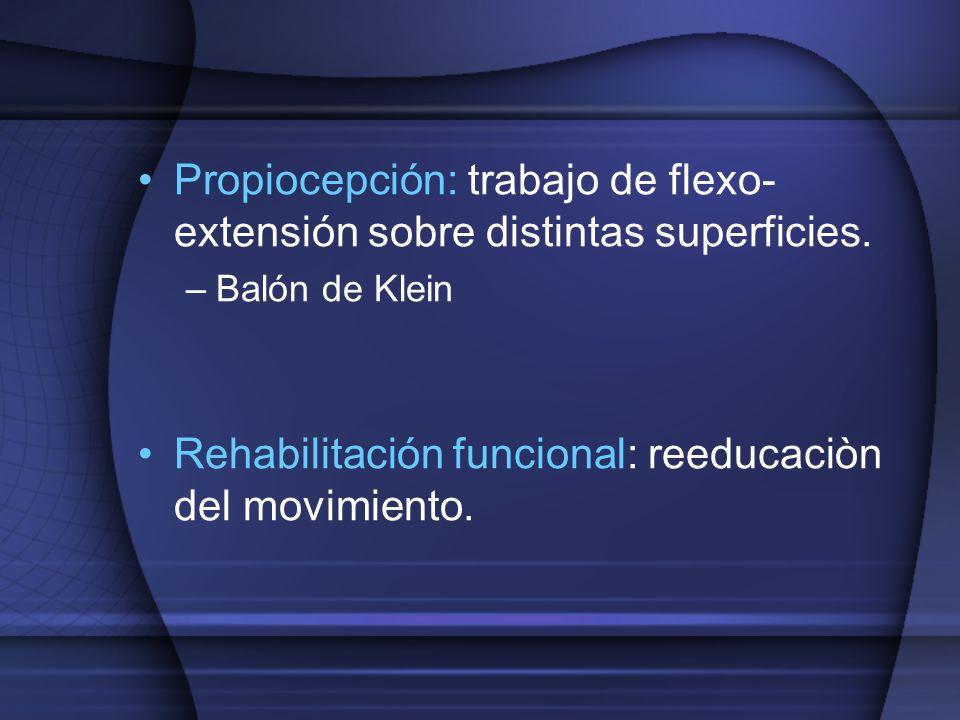 Propiocepción: trabajo de flexo- extensión sobre distintas superficies. –Balón de Klein Rehabilitación funcional: reeducaciòn del movimiento.