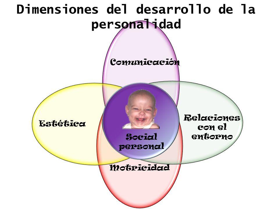 Comunicación Motricidad Relaciones con el entorno Estética Social personal Dimensiones del desarrollo de la personalidad