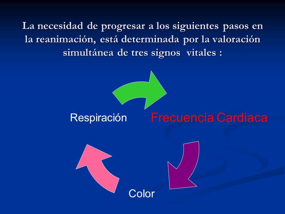 La necesidad de progresar a los siguientes pasos en la reanimación, está determinada por la valoración simultánea de tres signos vitales : Frecuencia Cardiaca Color Respiración