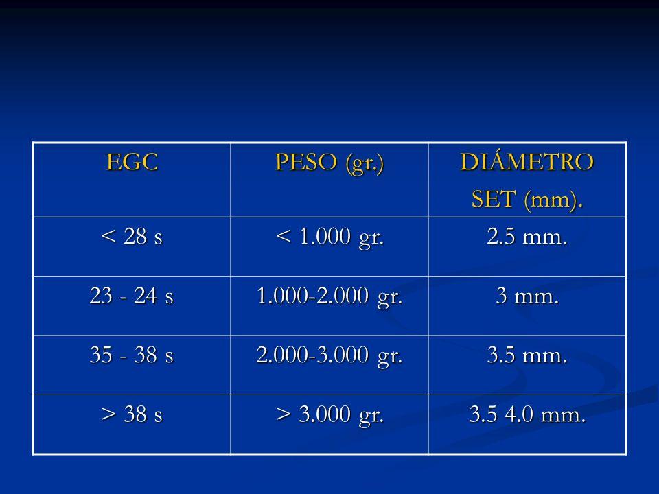 EGC PESO (gr.) DIÁMETRO SET (mm).< 28 s < 1.000 gr.