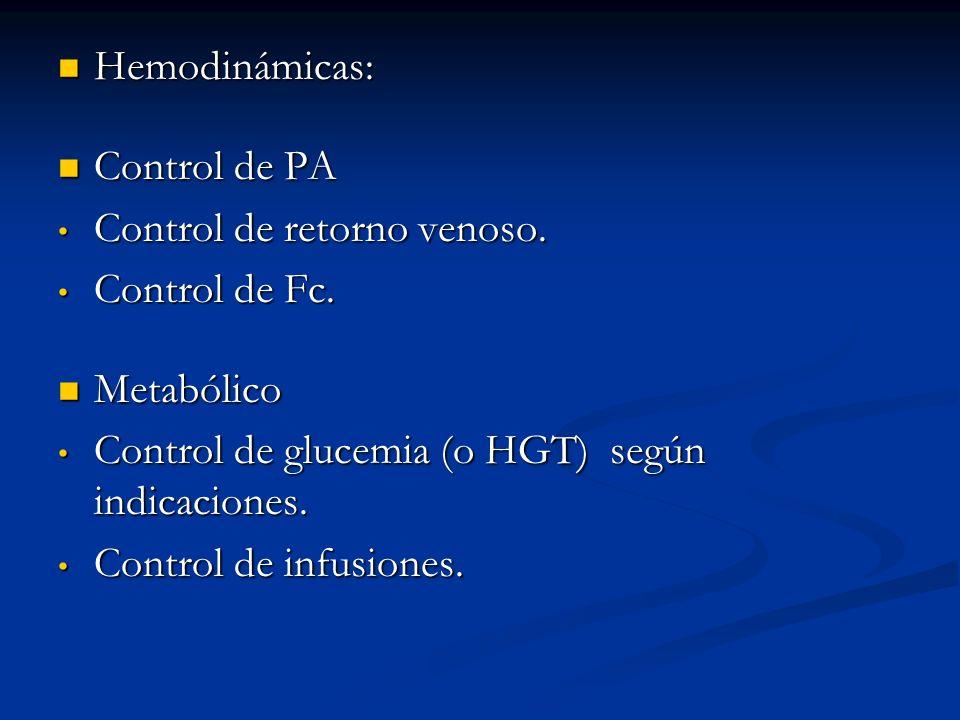 Hemodinámicas: Hemodinámicas: Control de PA Control de PA Control de retorno venoso.