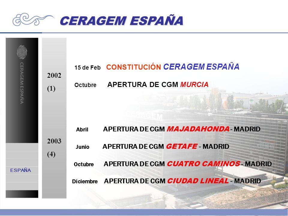 CERAGEM ESPAÑA ESPAÑA 2002 (1) 2003 (4) 15 de Feb CONSTITUCIÓN CERAGEM ESPAÑA Octubre APERTURA DE CGM MURCIA Abril APERTURA DE CGM MAJADAHONDA - MADRI