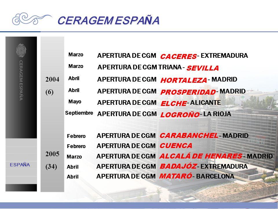 CERAGEM ESPAÑA ESPAÑA 2004 (6) Marzo APERTURA DE CGM CACERES - EXTREMADURA Marzo APERTURA DE CGM TRIANA - SEVILLA Abril APERTURA DE CGM HORTALEZA - MA