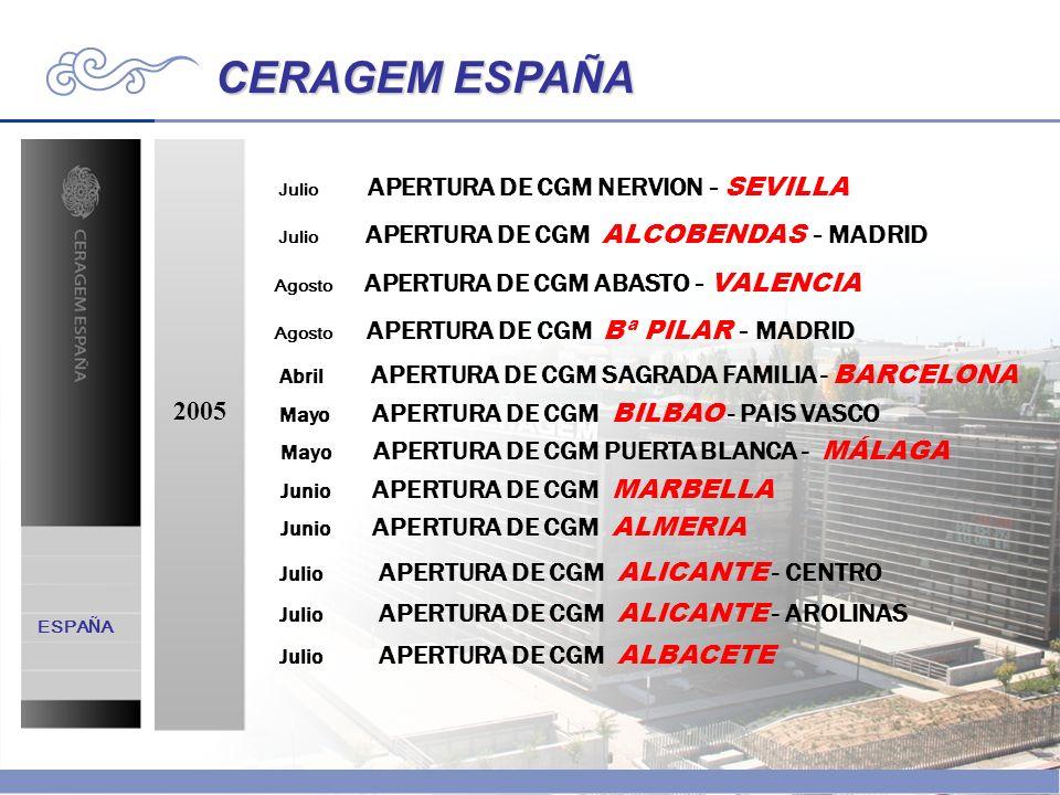 CERAGEM ESPAÑA ESPAÑA 2005 Abril APERTURA DE CGM SAGRADA FAMILIA - BARCELONA Mayo APERTURA DE CGM BILBAO - PAIS VASCO Mayo APERTURA DE CGM PUERTA BLAN
