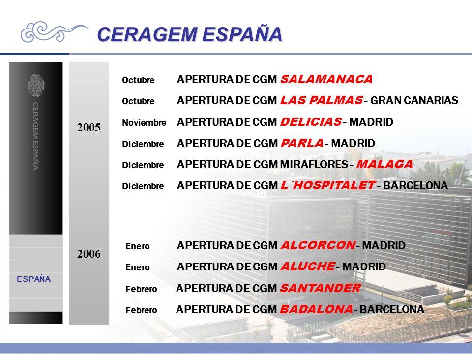 CERAGEM ESPAÑA Octubre APERTURA DE CGM SALAMANACA Octubre APERTURA DE CGM LAS PALMAS - GRAN CANARIAS Noviembre APERTURA DE CGM DELICIAS - MADRID Dicie