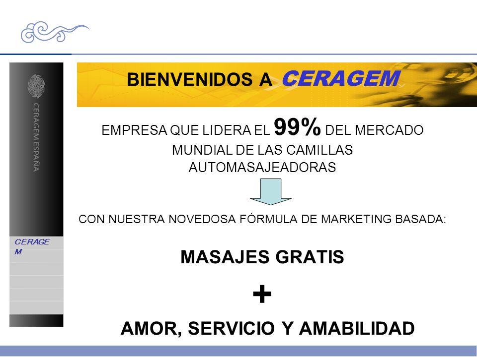 CERAGEM CERAGEM nace en COREA en 1998 SUEÑO SALUD A TODAS LAS CASAS DEL MUNDO (HWAN SUNG LEE) IDEA CAMILLA DE MASAJES AUTOMÁTICA PILARES CALIDAD, SERVICIO Y AMABILIDAD
