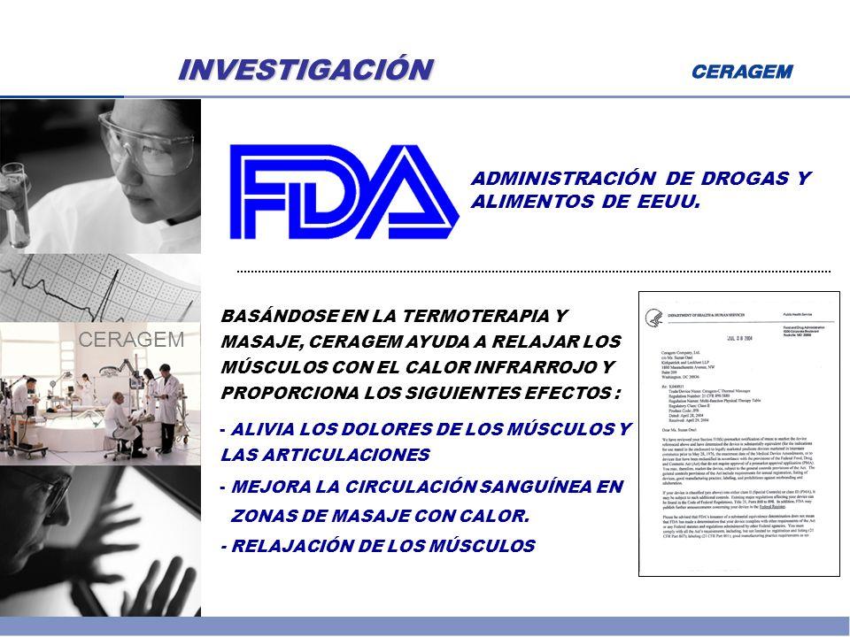 INVESTIGACIÓN CERAGEM ADMINISTRACIÓN DE DROGAS Y ALIMENTOS DE EEUU. BASÁNDOSE EN LA TERMOTERAPIA Y MASAJE, CERAGEM AYUDA A RELAJAR LOS MÚSCULOS CON EL