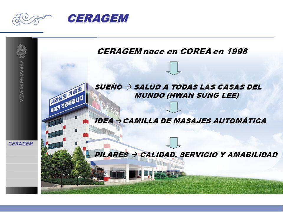CERAGEM CERAGEM nace en COREA en 1998 SUEÑO SALUD A TODAS LAS CASAS DEL MUNDO (HWAN SUNG LEE) IDEA CAMILLA DE MASAJES AUTOMÁTICA PILARES CALIDAD, SERV