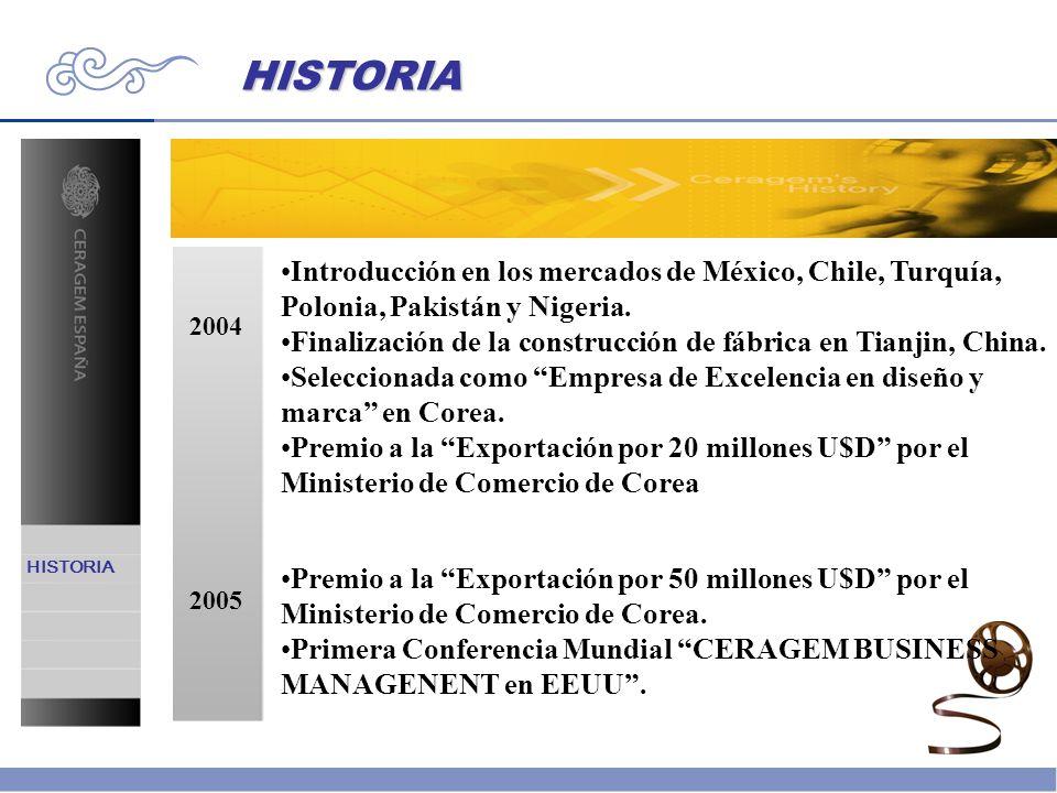 2004 2005 Introducción en los mercados de México, Chile, Turquía, Polonia, Pakistán y Nigeria. Finalización de la construcción de fábrica en Tianjin,