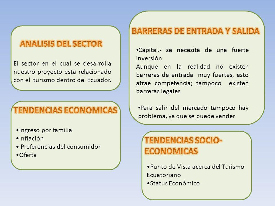 El sector en el cual se desarrolla nuestro proyecto esta relacionado con el turismo dentro del Ecuador. Ingreso por familia Inflación Preferencias del