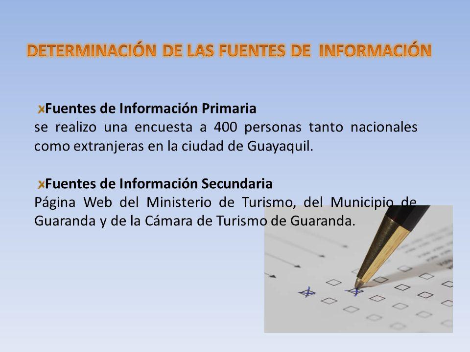 Fuentes de Información Primaria se realizo una encuesta a 400 personas tanto nacionales como extranjeras en la ciudad de Guayaquil. Fuentes de Informa