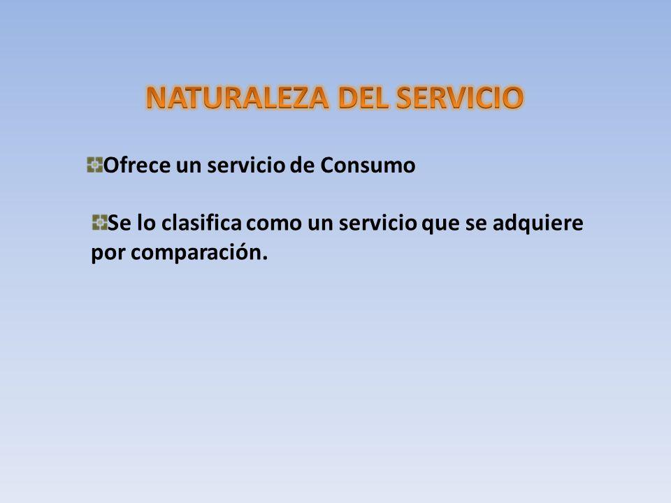 Ofrece un servicio de Consumo Se lo clasifica como un servicio que se adquiere por comparación.