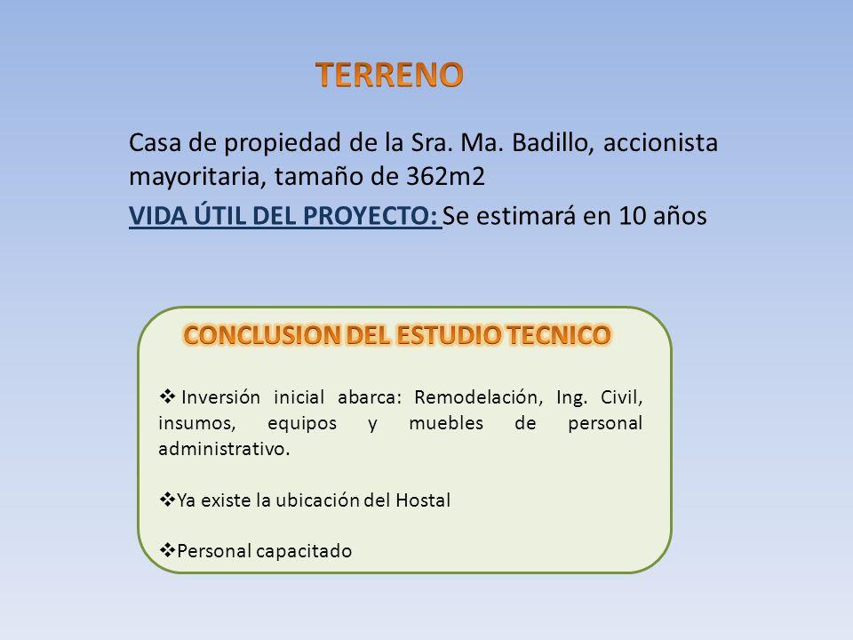 Casa de propiedad de la Sra. Ma. Badillo, accionista mayoritaria, tamaño de 362m2 VIDA ÚTIL DEL PROYECTO: Se estimará en 10 años Inversión inicial aba