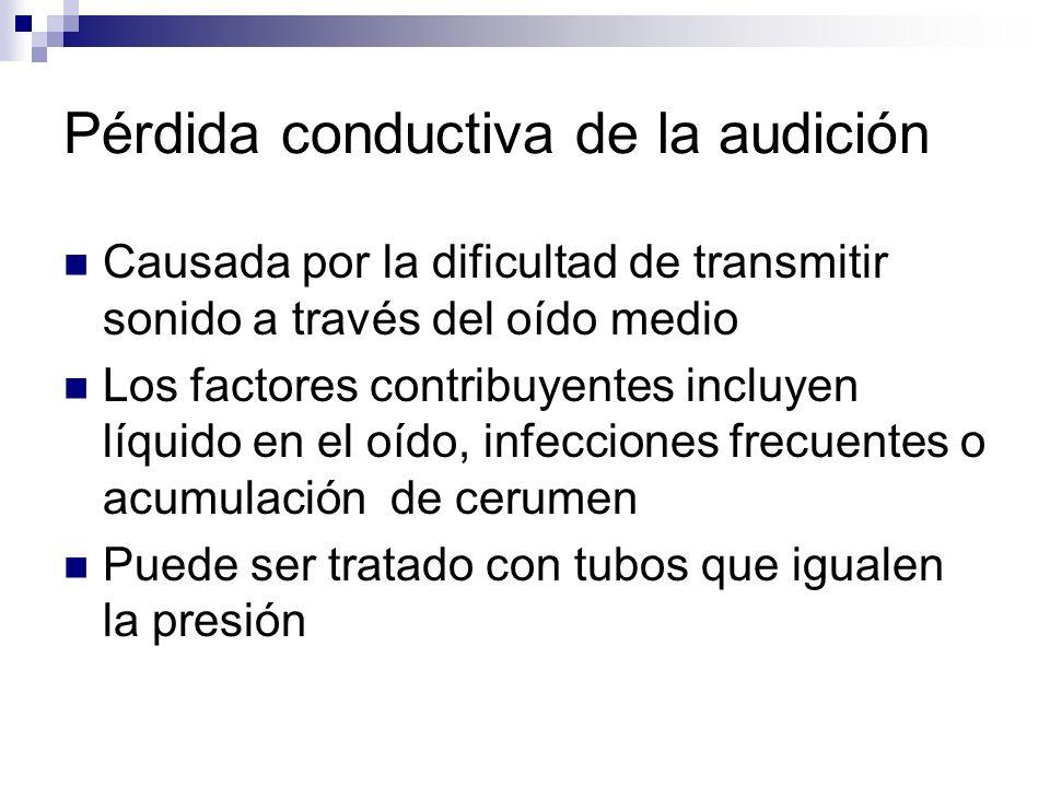 Pérdida conductiva de la audición Causada por la dificultad de transmitir sonido a través del oído medio Los factores contribuyentes incluyen líquido