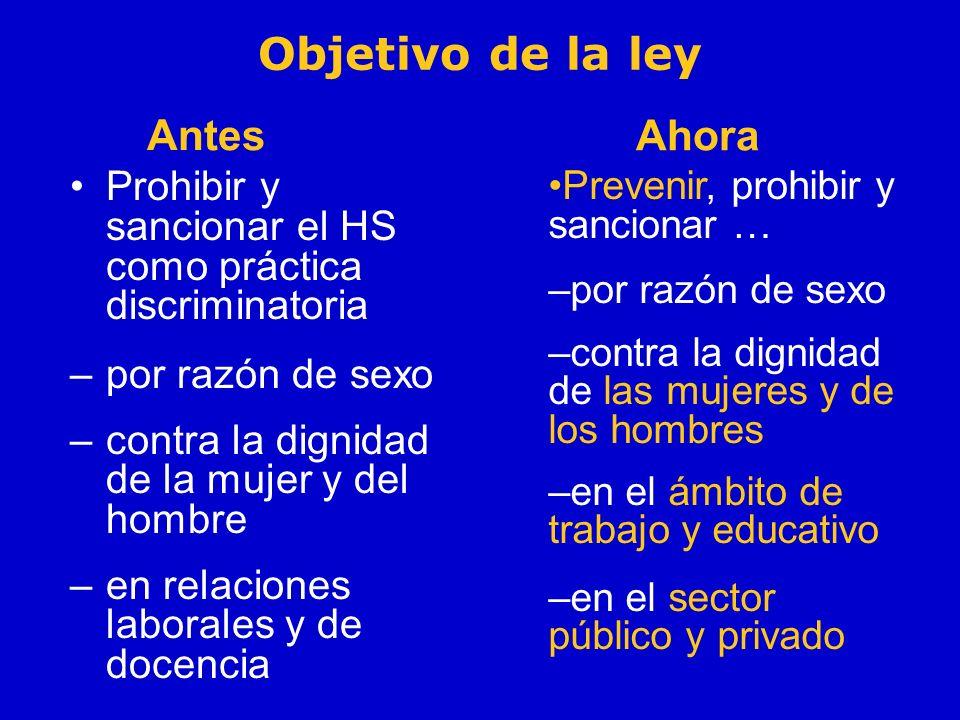 Objetivo de la ley Antes Prohibir y sancionar el HS como práctica discriminatoria –por razón de sexo –contra la dignidad de la mujer y del hombre –en