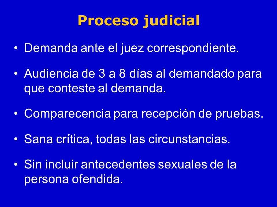 Proceso judicial Demanda ante el juez correspondiente. Audiencia de 3 a 8 días al demandado para que conteste al demanda. Comparecencia para recepción