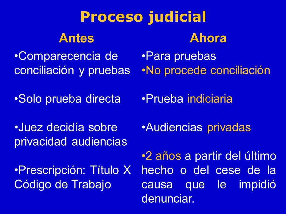 Proceso judicial Antes Comparecencia de conciliación y pruebas Solo prueba directa Juez decidía sobre privacidad audiencias Prescripción: Título X Cód