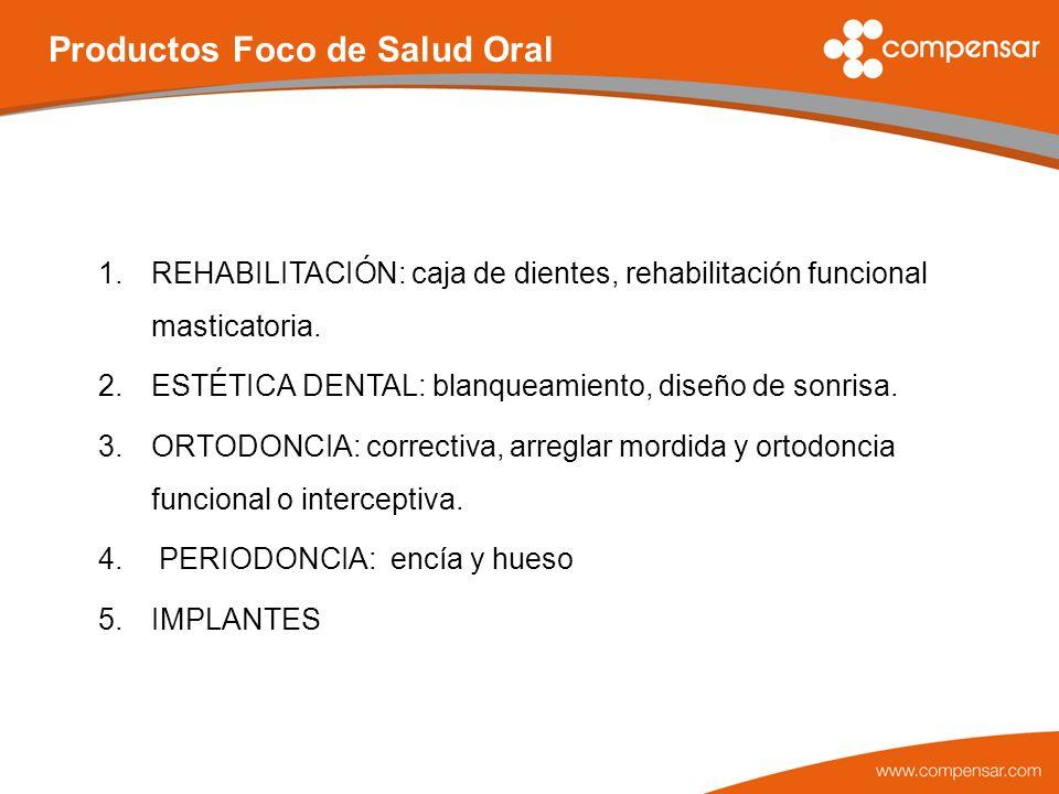 Productos Foco de Salud Oral 1.REHABILITACIÓN: caja de dientes, rehabilitación funcional masticatoria. 2.ESTÉTICA DENTAL: blanqueamiento, diseño de so
