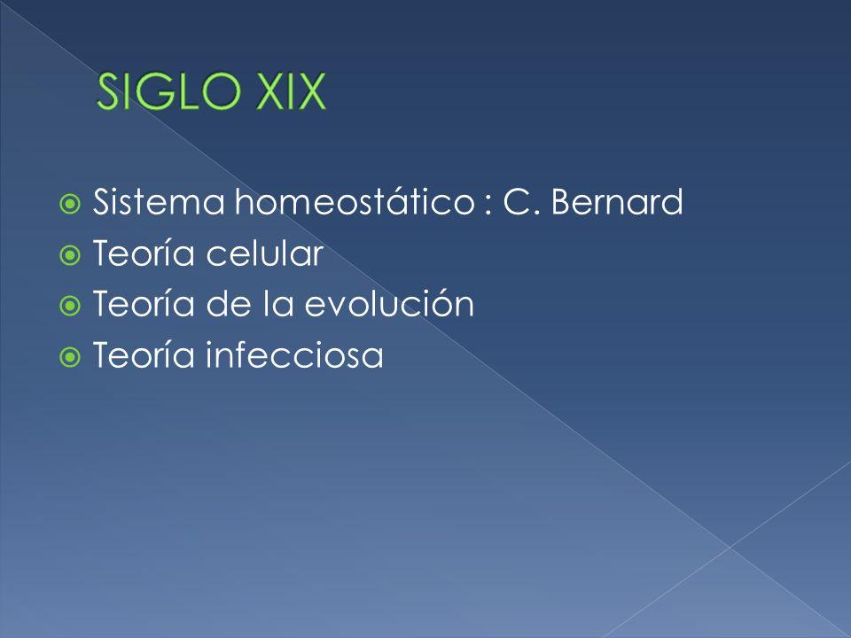 Sistema homeostático : C. Bernard Teoría celular Teoría de la evolución Teoría infecciosa