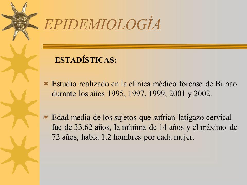 EPIDEMIOLOGÍA ESTADÍSTICAS: Estudio realizado en la clínica médico forense de Bilbao durante los años 1995, 1997, 1999, 2001 y 2002. Edad media de los