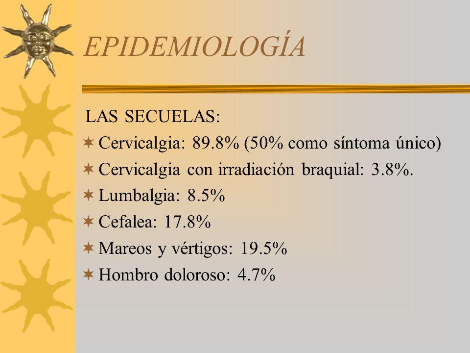 EPIDEMIOLOGÍA LAS SECUELAS: Cervicalgia: 89.8% (50% como síntoma único) Cervicalgia con irradiación braquial: 3.8%. Lumbalgia: 8.5% Cefalea: 17.8% Mar