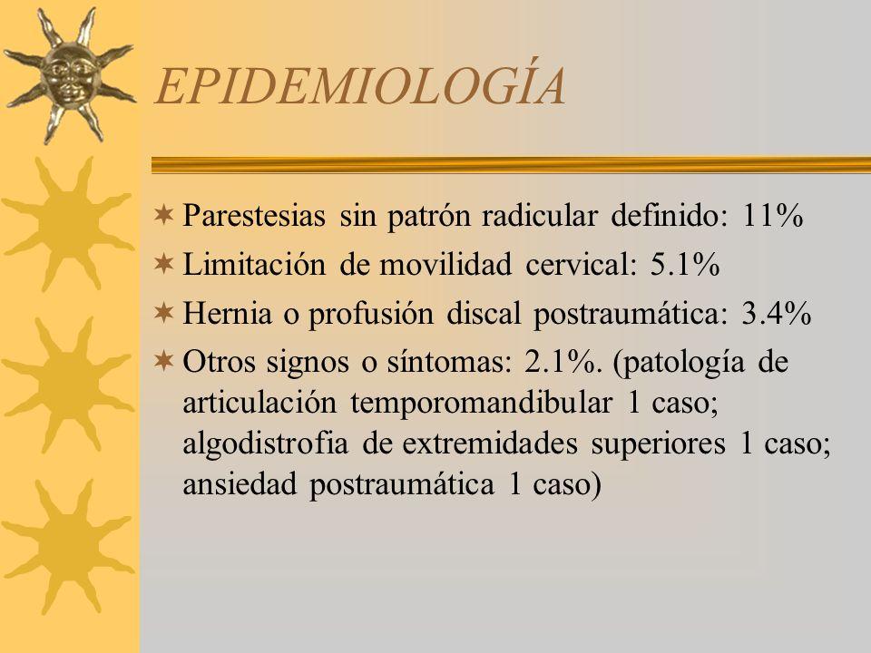 EPIDEMIOLOGÍA Parestesias sin patrón radicular definido: 11% Limitación de movilidad cervical: 5.1% Hernia o profusión discal postraumática: 3.4% Otro