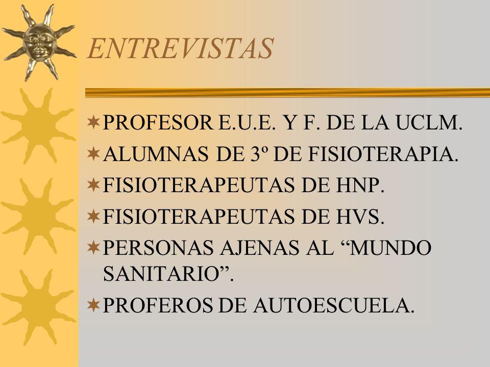 ENTREVISTAS PROFESOR E.U.E. Y F. DE LA UCLM. ALUMNAS DE 3º DE FISIOTERAPIA. FISIOTERAPEUTAS DE HNP. FISIOTERAPEUTAS DE HVS. PERSONAS AJENAS AL MUNDO S