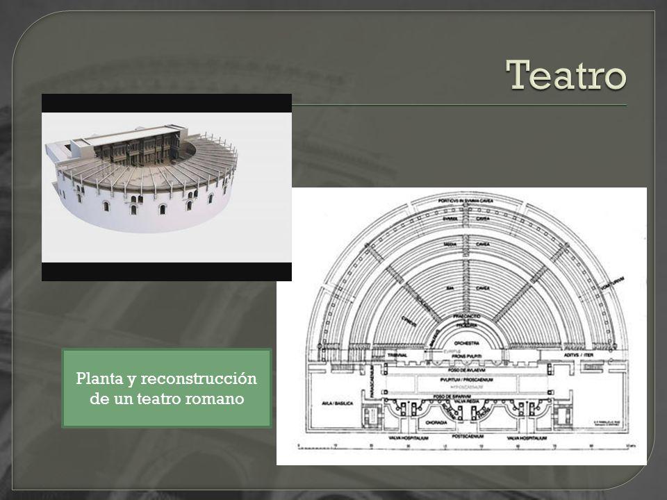 Planta y reconstrucción de un teatro romano