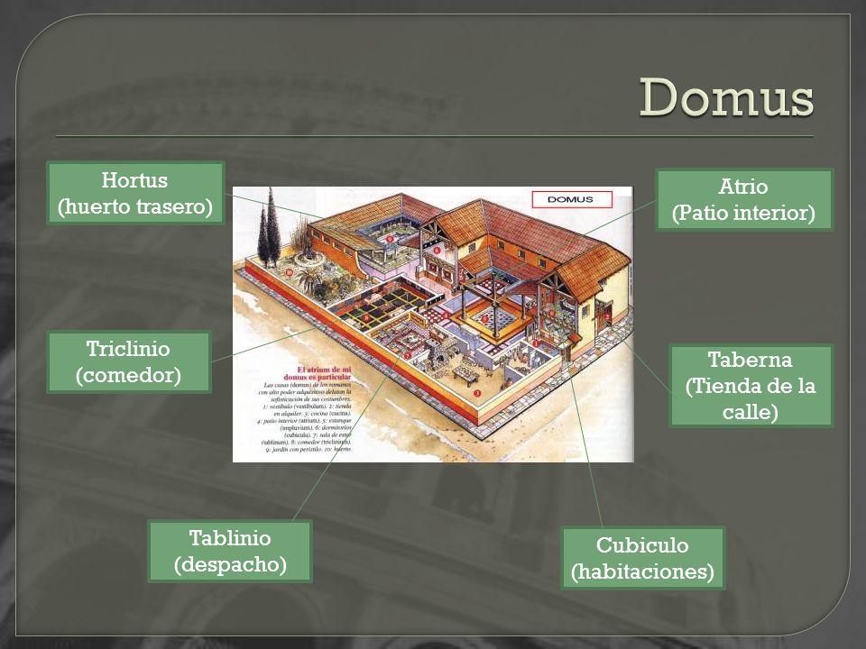 Cubiculo (habitaciones) Triclinio (comedor) Taberna (Tienda de la calle) Atrio (Patio interior) Hortus (huerto trasero) Tablinio (despacho)