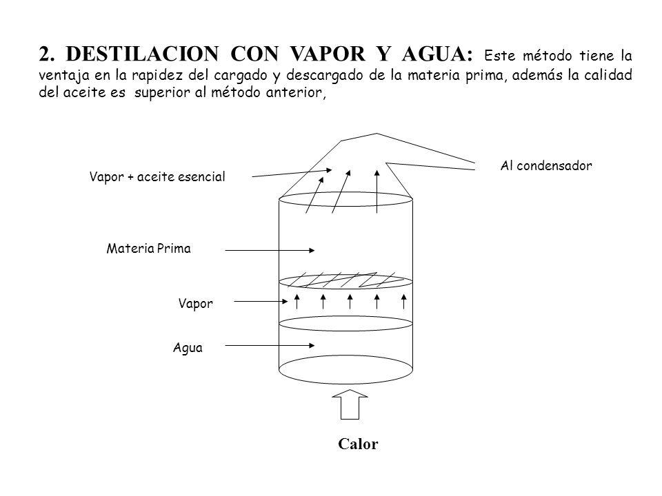 2. DESTILACION CON VAPOR Y AGUA: Este método tiene la ventaja en la rapidez del cargado y descargado de la materia prima, además la calidad del aceite
