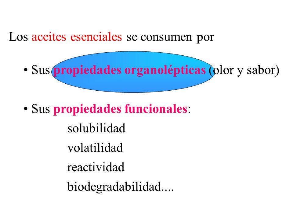 Los aceites esenciales se consumen por Sus propiedades organolépticas (olor y sabor) Sus propiedades funcionales: solubilidad volatilidad reactividad biodegradabilidad....