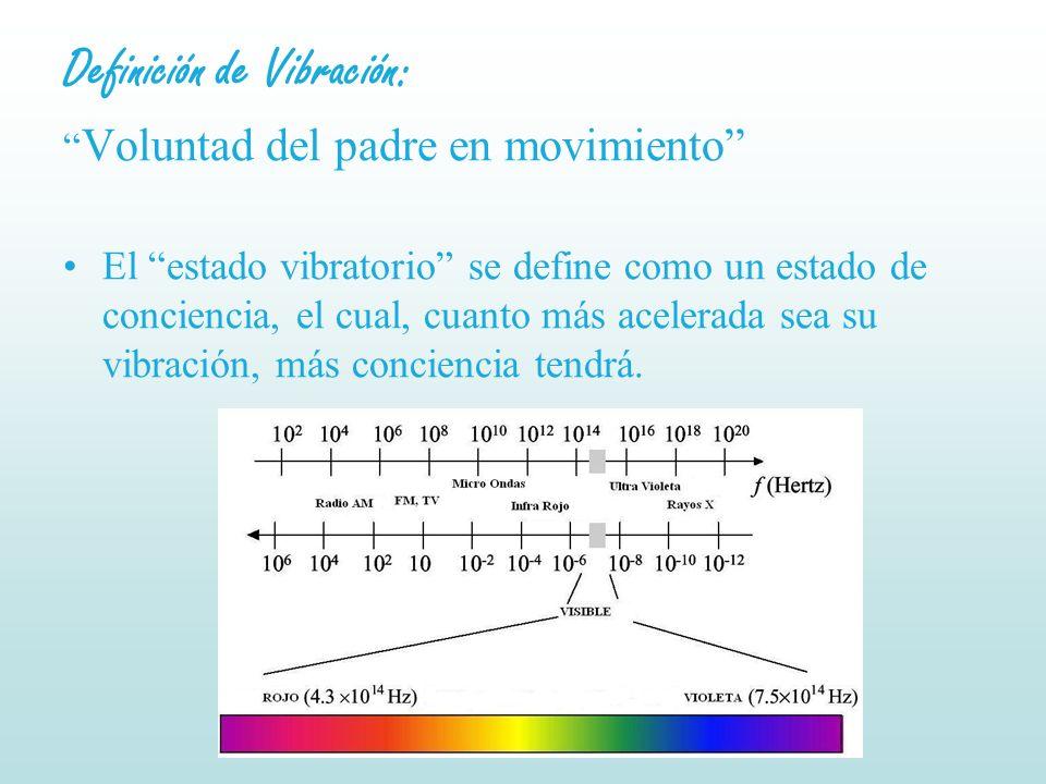 Definición de Vibración: Voluntad del padre en movimiento El estado vibratorio se define como un estado de conciencia, el cual, cuanto más acelerada s