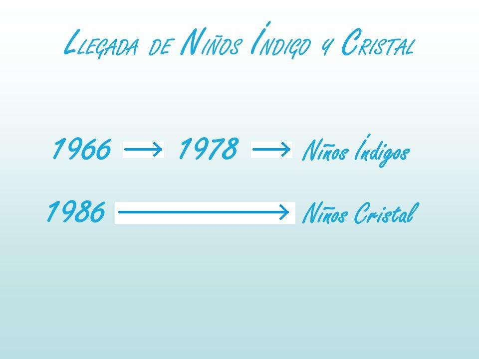L LEGADA DE N IÑOS Í NDIGO Y C RISTAL 1966 1978 Niños Índigos 1986 Niños Cristal