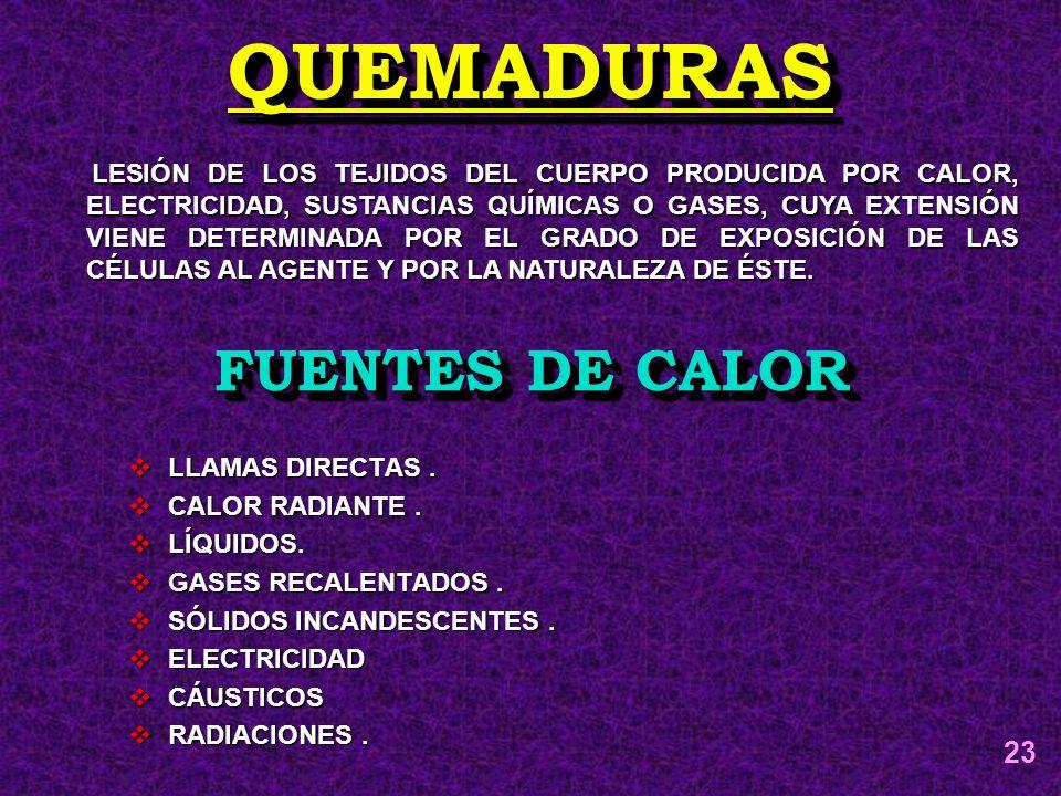 QUEMADURASQUEMADURAS LESIÓN DE LOS TEJIDOS DEL CUERPO PRODUCIDA POR CALOR, ELECTRICIDAD, SUSTANCIAS QUÍMICAS O GASES, CUYA EXTENSIÓN VIENE DETERMINADA