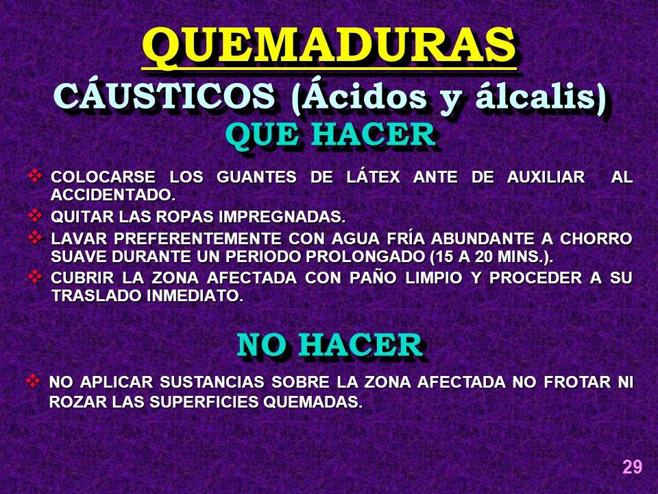 COLOCARSE LOS GUANTES DE LÁTEX ANTE DE AUXILIAR AL ACCIDENTADO. COLOCARSE LOS GUANTES DE LÁTEX ANTE DE AUXILIAR AL ACCIDENTADO. QUITAR LAS ROPAS IMPRE