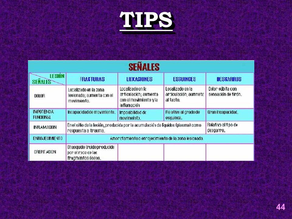 TIPSTIPS 44