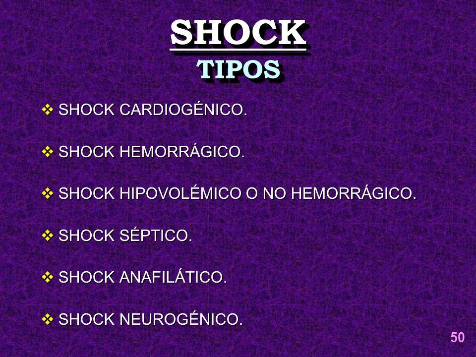 SHOCKSHOCK TIPOSTIPOS SHOCK CARDIOGÉNICO. SHOCK CARDIOGÉNICO. SHOCK HEMORRÁGICO. SHOCK HEMORRÁGICO. SHOCK HIPOVOLÉMICO O NO HEMORRÁGICO. SHOCK HIPOVOL